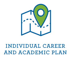Individual Career and Academic Plan